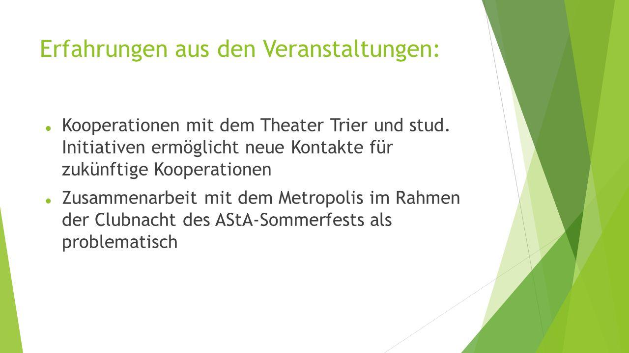 Erfahrungen aus den Veranstaltungen: Kooperationen mit dem Theater Trier und stud.