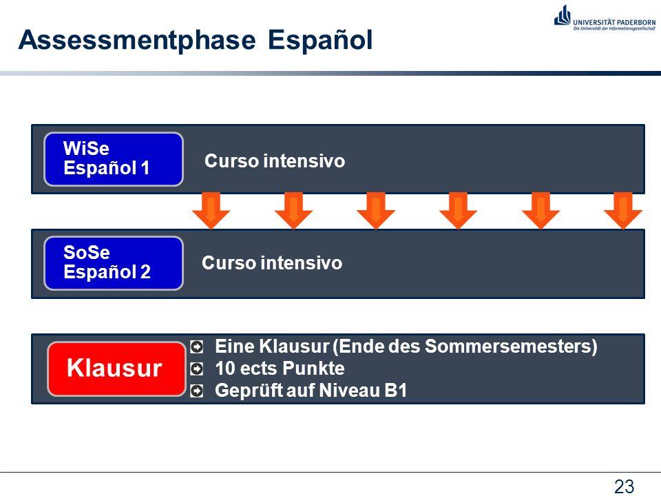 23 WiSe Español 1 SoSe Español 2 Klausur Curso intensivo Eine Klausur (Ende des Sommersemesters) 10 ects Punkte Geprüft auf Niveau B1 Assessmentphase Español Curso intensivo