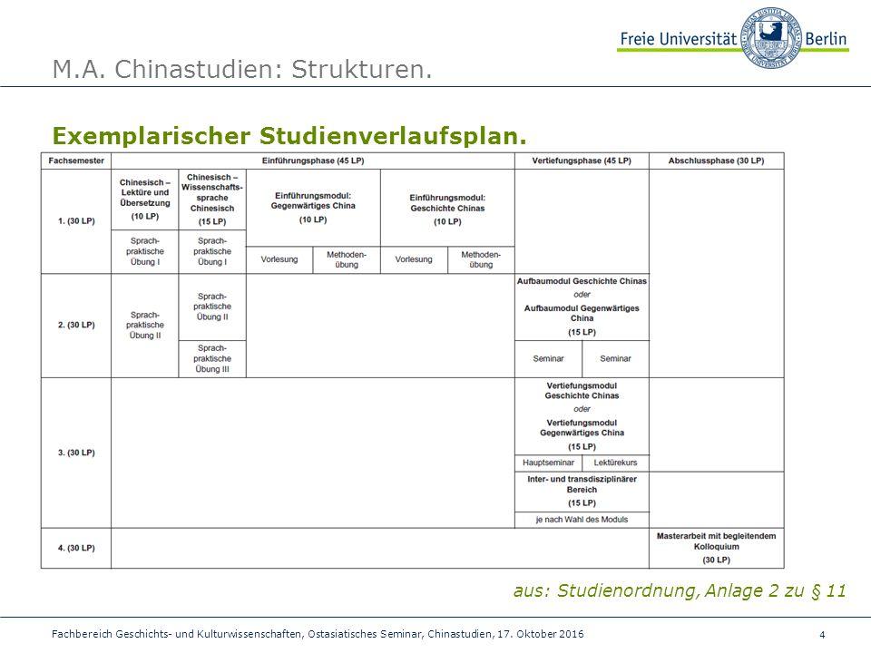 4 Fachbereich Geschichts- und Kulturwissenschaften, Ostasiatisches Seminar, Chinastudien, 17.