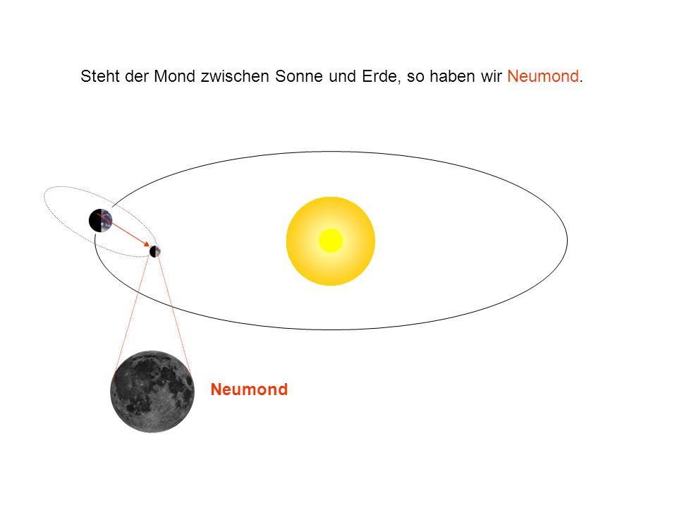 Steht der Mond zwischen Sonne und Erde, so haben wir Neumond. Neumond