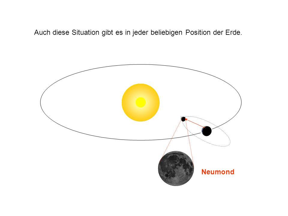 Auch diese Situation gibt es in jeder beliebigen Position der Erde. Neumond