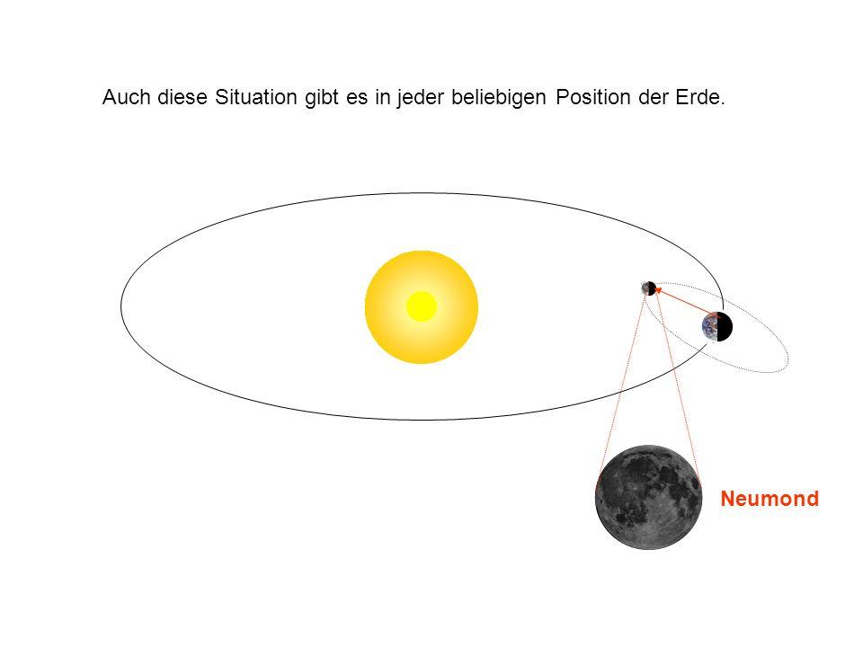 Auch diese Situation gibt es in jeder beliebigen Position der Erde.