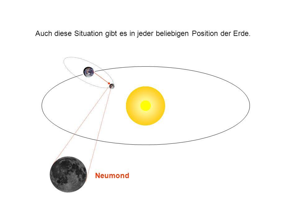 Neumond Auch diese Situation gibt es in jeder beliebigen Position der Erde.