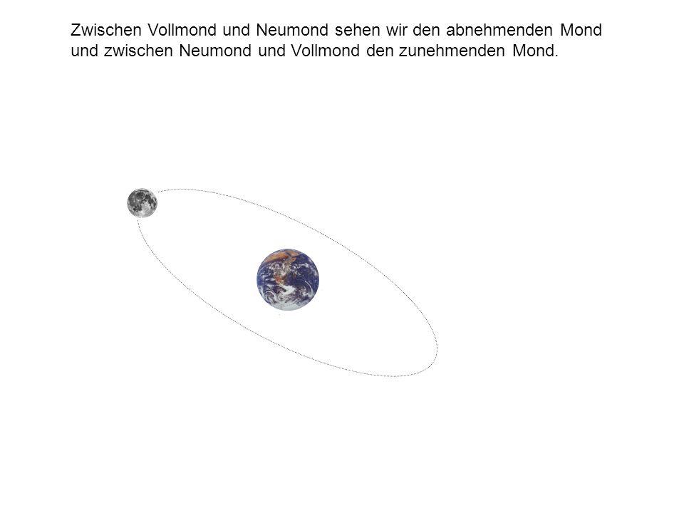 Zwischen Vollmond und Neumond sehen wir den abnehmenden Mond und zwischen Neumond und Vollmond den zunehmenden Mond.