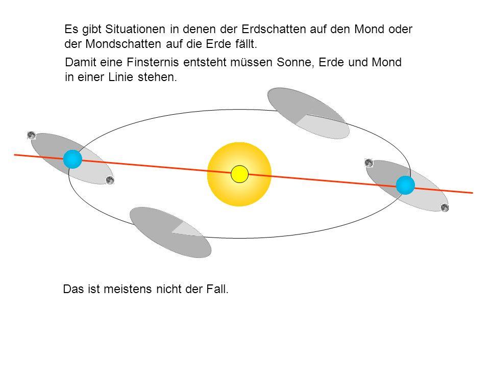 Damit eine Finsternis entsteht müssen Sonne, Erde und Mond in einer Linie stehen.