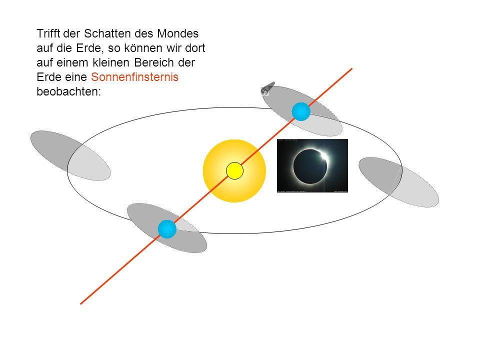 Trifft der Schatten des Mondes auf die Erde, so können wir dort auf einem kleinen Bereich der Erde eine Sonnenfinsternis beobachten: