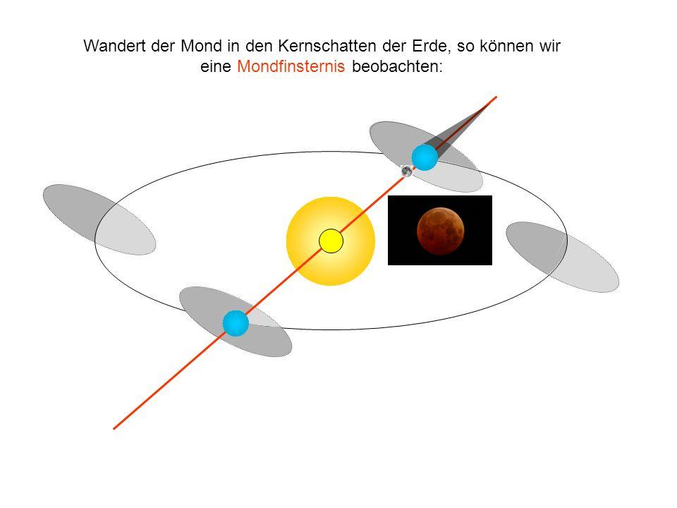 Wandert der Mond in den Kernschatten der Erde, so können wir eine Mondfinsternis beobachten: