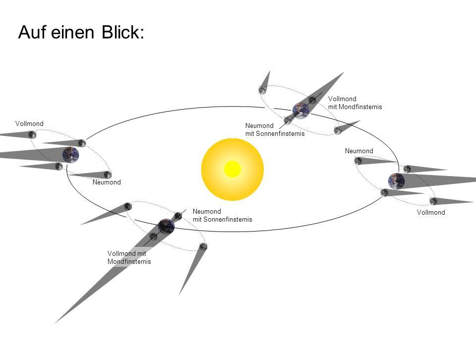 Neumond mit Sonnenfinsternis Neumond mit Sonnenfinsternis Neumond Vollmond mit Mondfinsternis Auf einen Blick: Vollmond mit Mondfinsternis