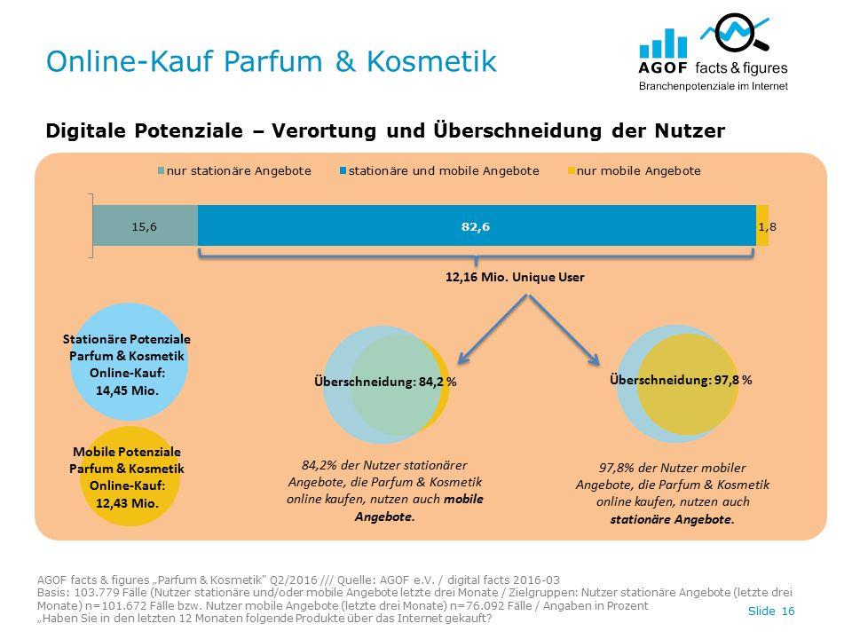 """Online-Kauf Parfum & Kosmetik Slide 16 Digitale Potenziale – Verortung und Überschneidung der Nutzer AGOF facts & figures """"Parfum & Kosmetik Q2/2016 /// Quelle: AGOF e.V."""