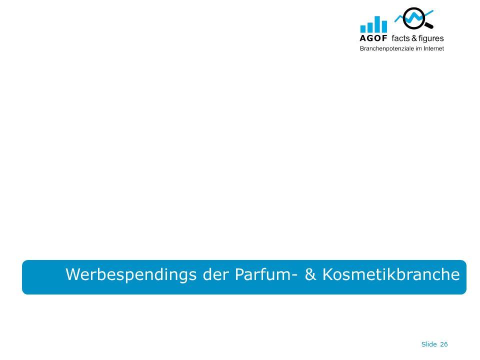 Slide 26 Werbespendings der Parfum- & Kosmetikbranche