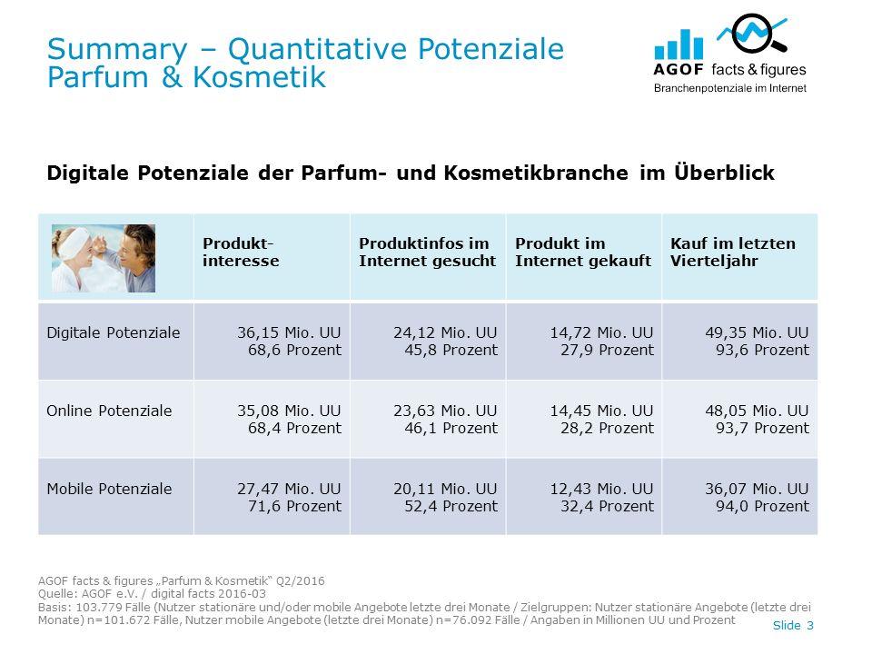 "Summary – Quantitative Potenziale Parfum & Kosmetik AGOF facts & figures ""Parfum & Kosmetik Q2/2016 Quelle: AGOF e.V."