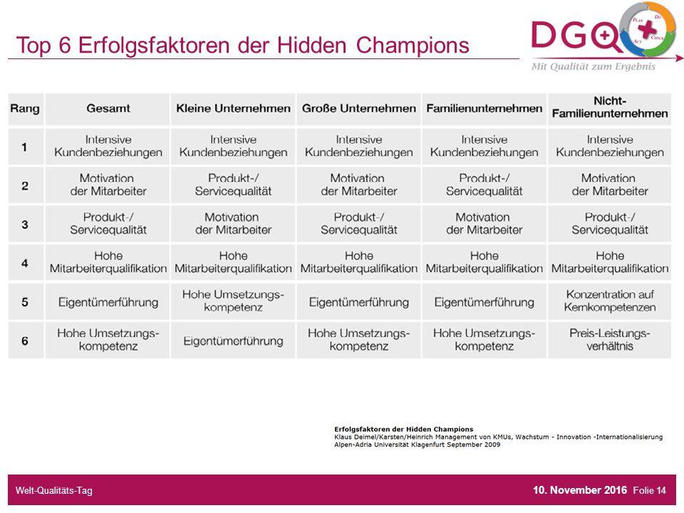 Folie Top 6 Erfolgsfaktoren der Hidden Champions 10. November 2016 Welt-Qualitäts-Tag14