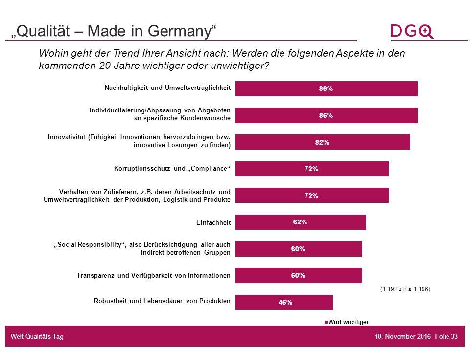 """Folie """"Qualität – Made in Germany Wohin geht der Trend Ihrer Ansicht nach: Werden die folgenden Aspekte in den kommenden 20 Jahre wichtiger oder unwichtiger."""