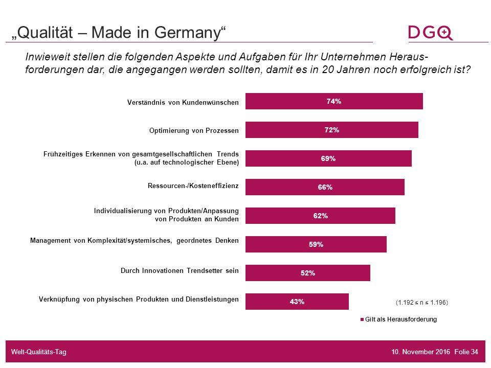 """Folie """"Qualität – Made in Germany Verständnis von Kundenwünschen Optimierung von Prozessen Frühzeitiges Erkennen von gesamtgesellschaftlichen Trends (u.a."""