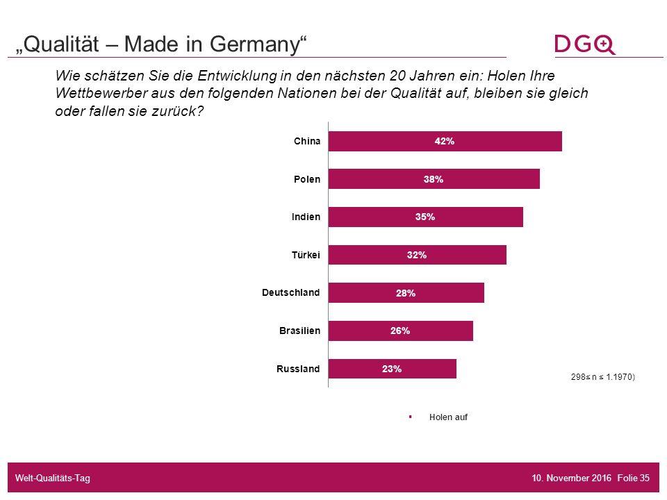 """Folie """"Qualität – Made in Germany  Holen auf Wie schätzen Sie die Entwicklung in den nächsten 20 Jahren ein: Holen Ihre Wettbewerber aus den folgenden Nationen bei der Qualität auf, bleiben sie gleich oder fallen sie zurück."""