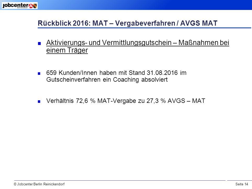 Seite 14 © Jobcenter Berlin Reinickendorf Rückblick 2016: MAT – Vergabeverfahren / AVGS MAT Aktivierungs- und Vermittlungsgutschein – Maßnahmen bei einem Träger 659 Kunden/Innen haben mit Stand 31.08.2016 im Gutscheinverfahren ein Coaching absolviert Verhältnis 72,6 % MAT-Vergabe zu 27,3 % AVGS – MAT