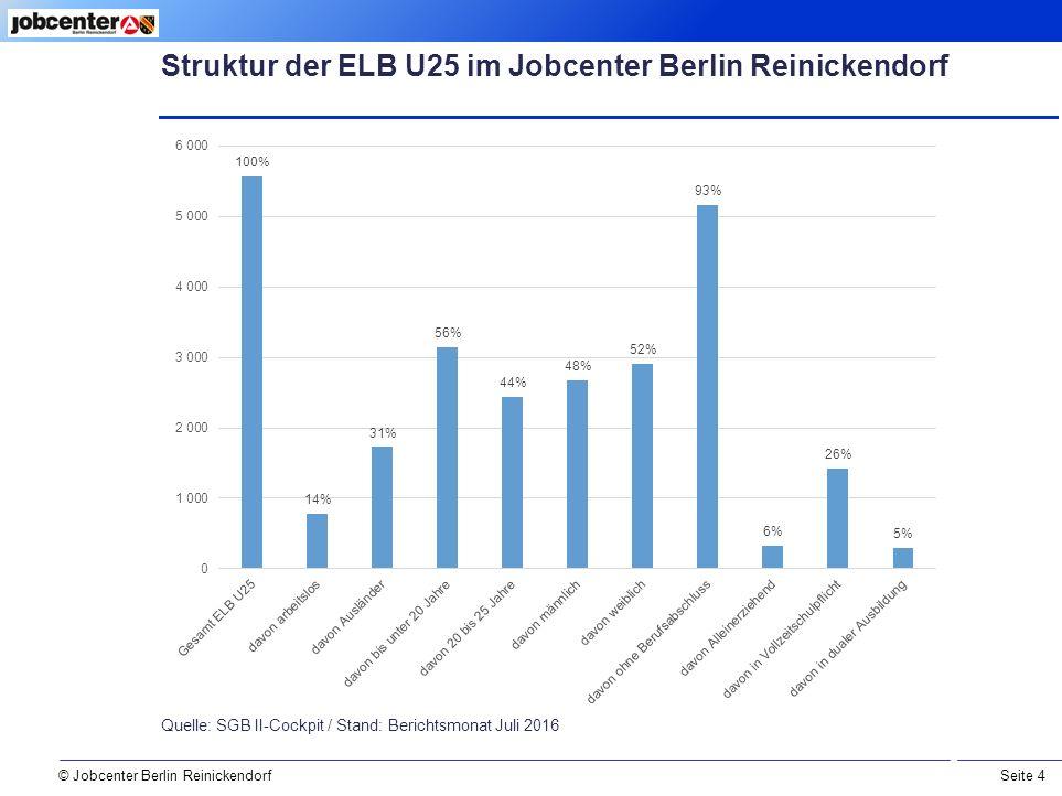 Seite 4 © Jobcenter Berlin Reinickendorf Struktur der ELB U25 im Jobcenter Berlin Reinickendorf Quelle: SGB II-Cockpit / Stand: Berichtsmonat Juli 2016