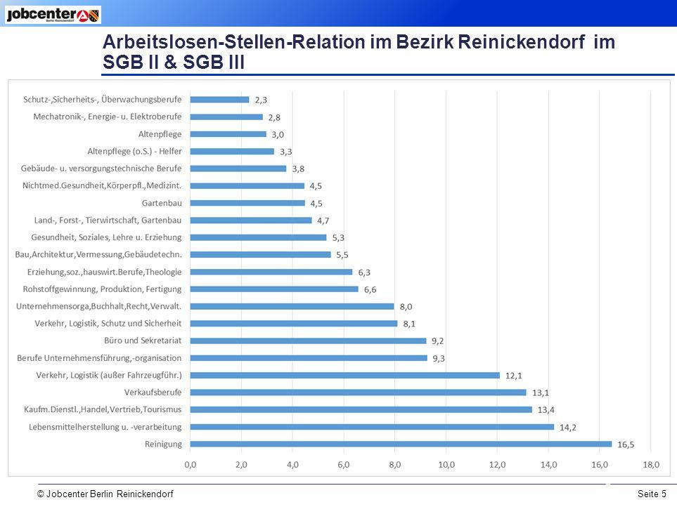 Seite 5 © Jobcenter Berlin Reinickendorf Arbeitslosen-Stellen-Relation im Bezirk Reinickendorf im SGB II & SGB III