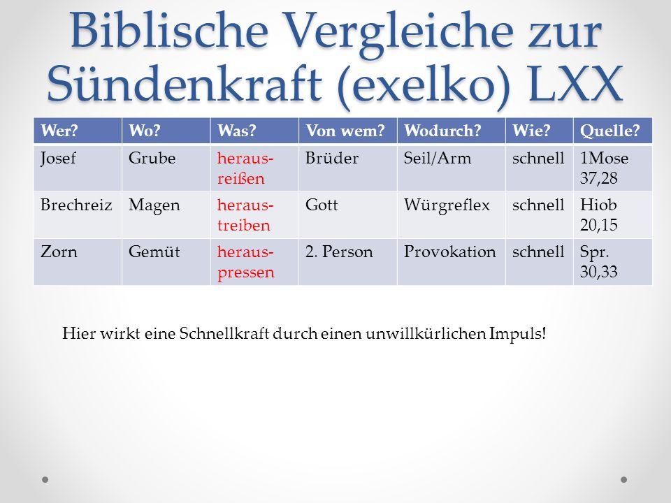Biblische Vergleiche zur Sündenkraft (exelko) LXX Wer Wo Was Von wem Wodurch Wie Quelle.