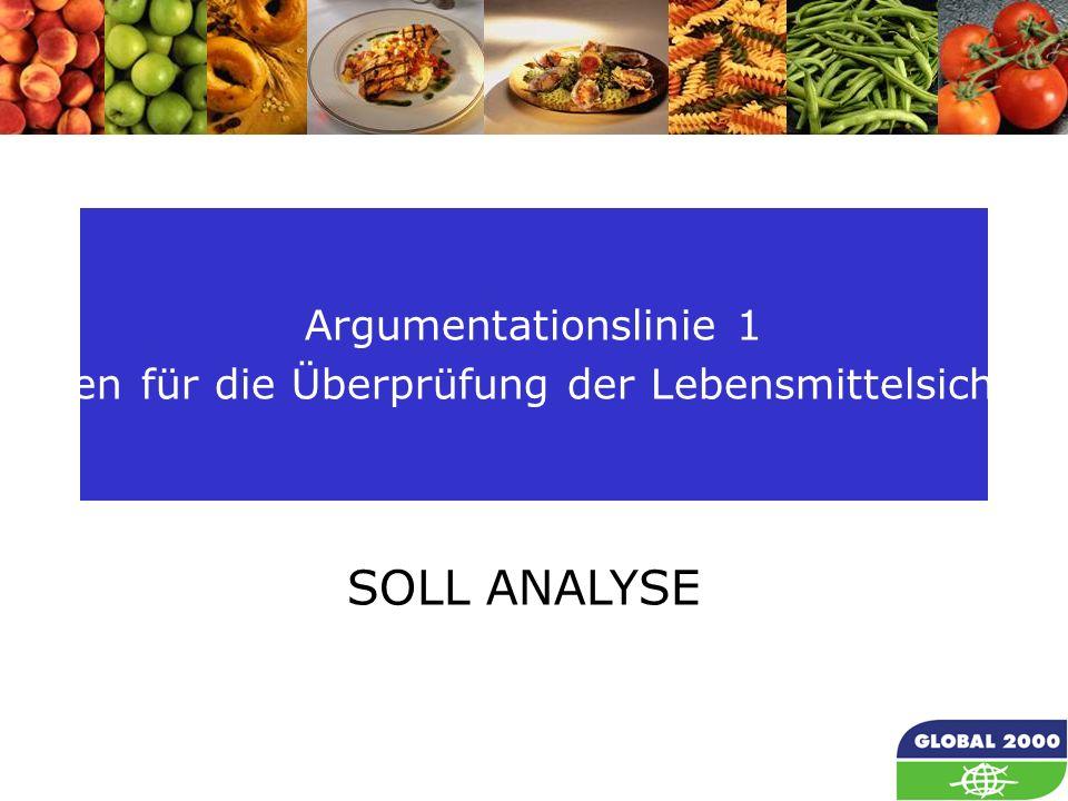 12 Argumentationslinie 1 Wie sehen die Vorgaben für die Überprüfung der Lebensmittelsicherheit von GVOs aus.
