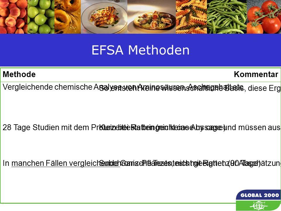 18 EFSA Methoden MethodeKommentar Vergleichende chemische Analyse von Aminosäuren, Aschegehalt etc.