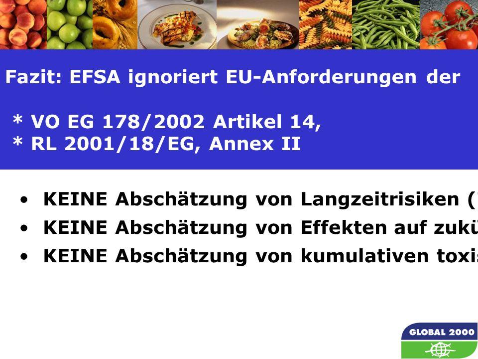 20 Fazit: EFSA ignoriert EU-Anforderungen der * VO EG 178/2002 Artikel 14, * RL 2001/18/EG, Annex II KEINE Abschätzung von Langzeitrisiken (730 Tage -Test); KEINE Abschätzung von Effekten auf zukünftige Generationen; KEINE Abschätzung von kumulativen toxischen Wirkungen.