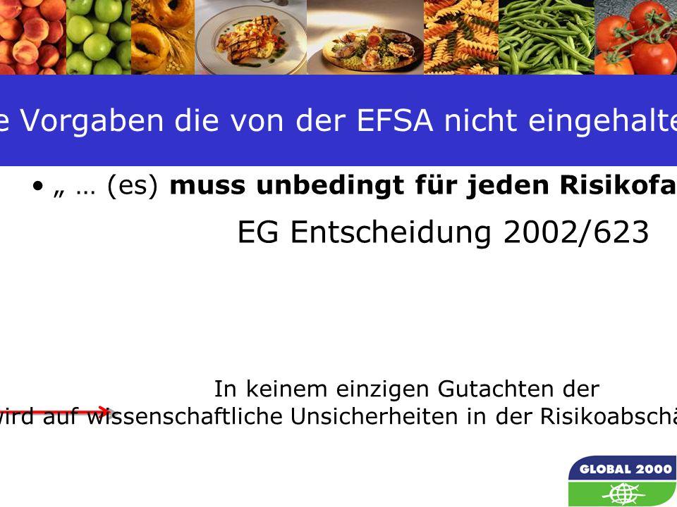 """43 Gesetzliche Vorgaben die von der EFSA nicht eingehalten werden: """" … (es) muss unbedingt für jeden Risikofaktor die Größe der wissenschaftlichen Unsicherheit ermittelt werden EG Entscheidung 2002/623 In keinem einzigen Gutachten der EFSA wird auf wissenschaftliche Unsicherheiten in der Risikoabschätzung eingegangen"""