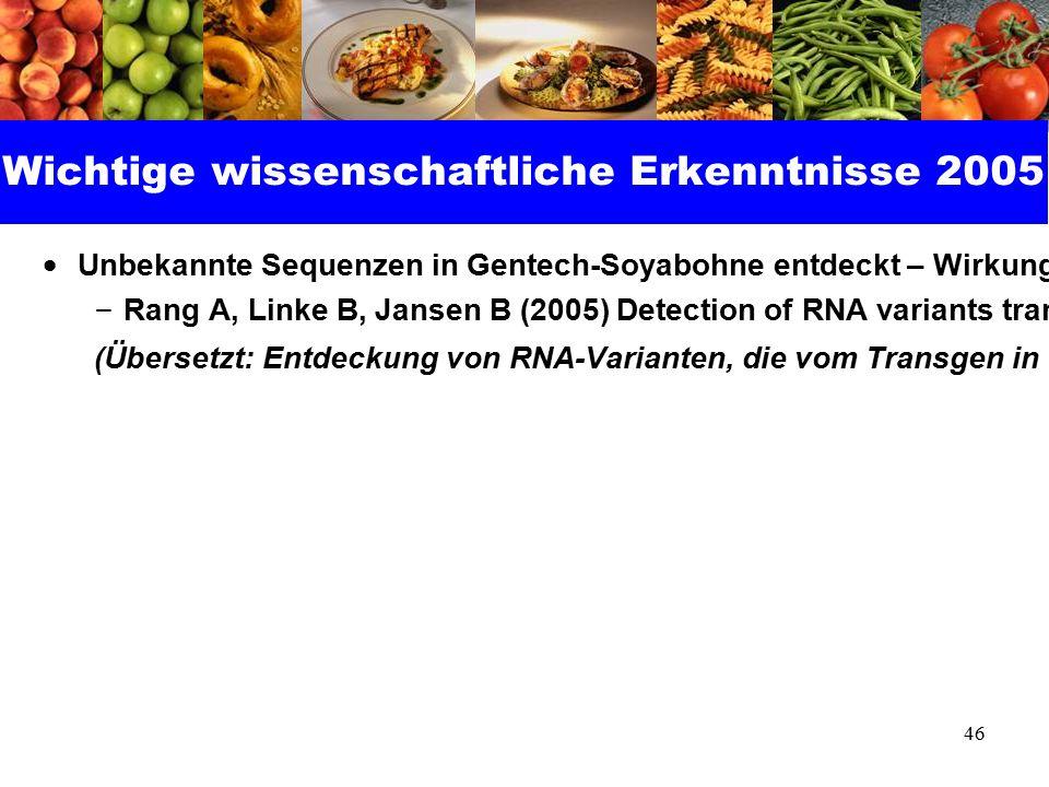 46 Wichtige wissenschaftliche Erkenntnisse 2005 Unbekannte Sequenzen in Gentech-Soyabohne entdeckt – Wirkungen auf das Immunsystem nicht untersucht – Rang A, Linke B, Jansen B (2005) Detection of RNA variants transcribed from the transgene in Roundup Ready soybean.