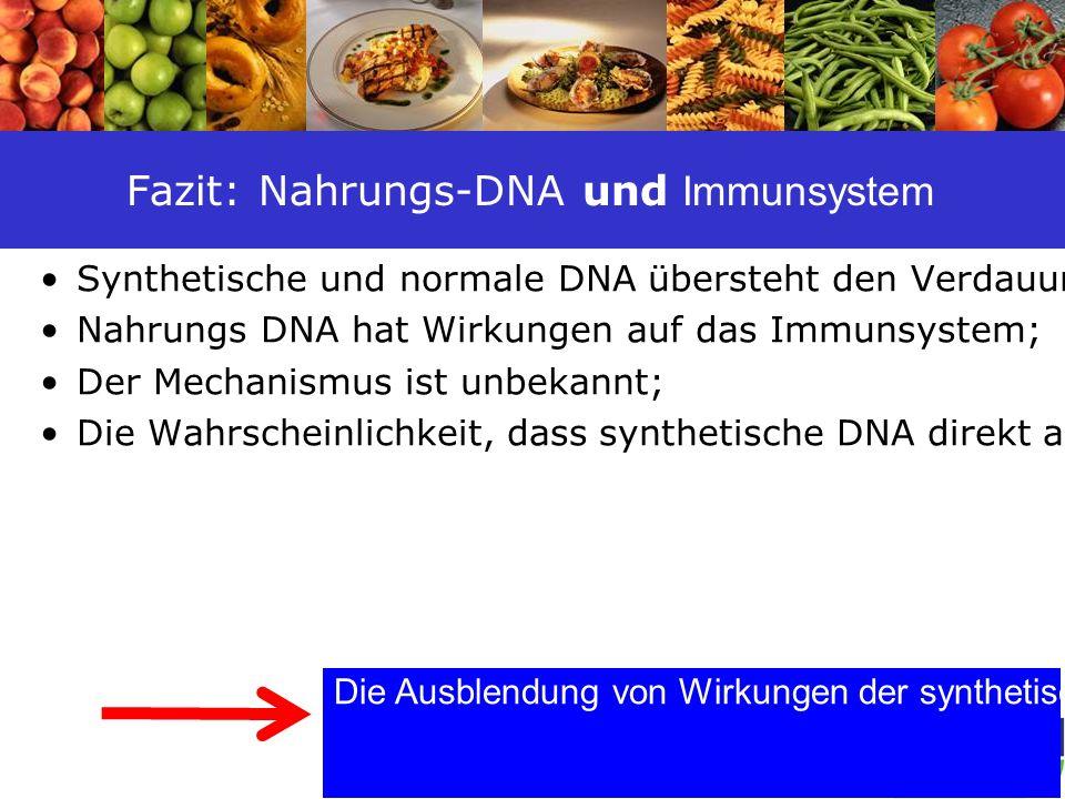 55 Fazit: Nahrungs-DNA und Immunsystem Synthetische und normale DNA übersteht den Verdauungstrakt und kann im Blut nachgewiesen werden; Nahrungs DNA hat Wirkungen auf das Immunsystem; Der Mechanismus ist unbekannt; Die Wahrscheinlichkeit, dass synthetische DNA direkt auf das menschliche Immunsystem einwirkt, ist sehr hoch.