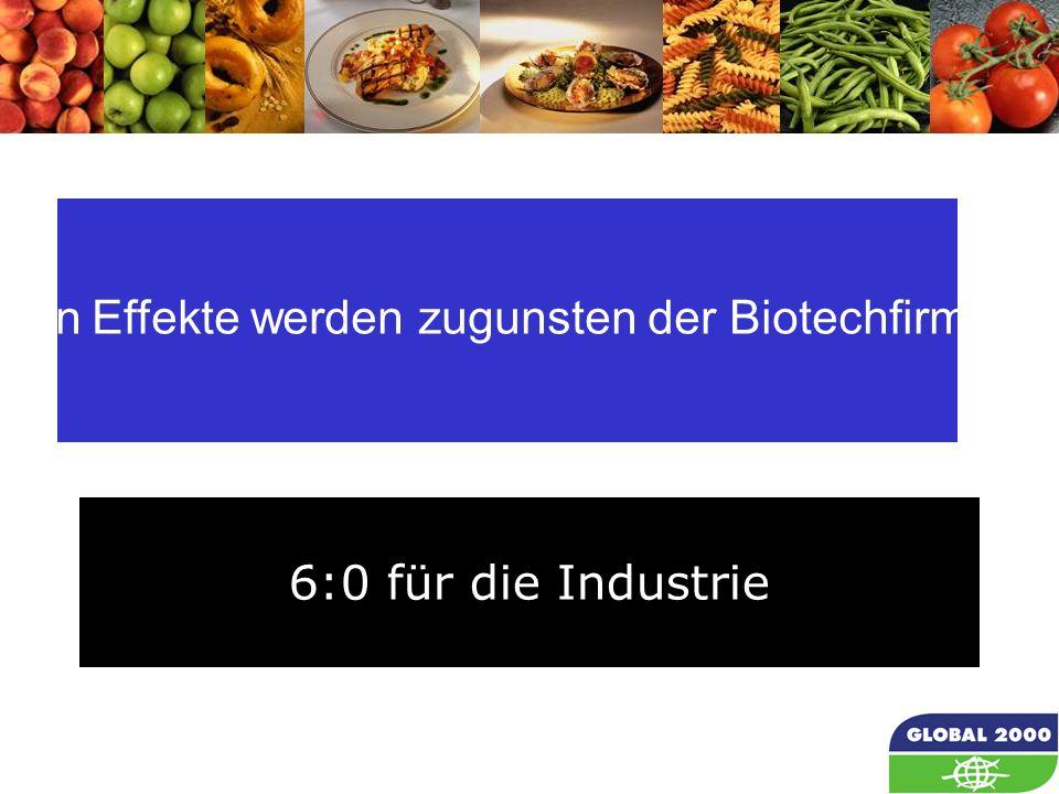 63 Alle signifikanten Effekte werden zugunsten der Biotechfirmen verharmlost. 6:0 für die Industrie