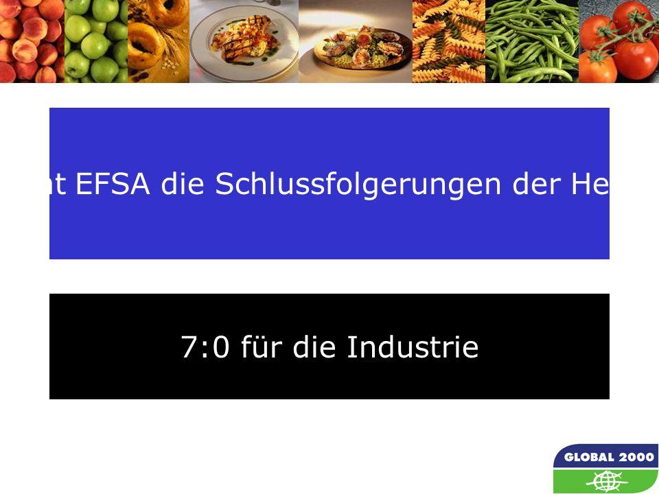 66 In vielen Fällen übernimmt EFSA die Schlussfolgerungen der Herstellerfirmen eins zu eins 7:0 für die Industrie