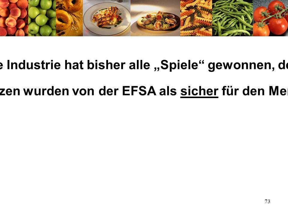 """73 Die Industrie hat bisher alle """"Spiele gewonnen, denn ALLE beantragten Gentech-Pflanzen wurden von der EFSA als sicher für den Menschen und die Umwelt befunden."""