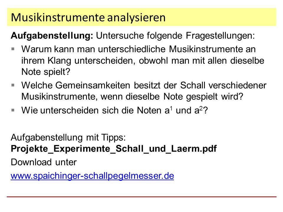 Contemporary Schallwellen Arbeitsblatt Pdf Illustration ...