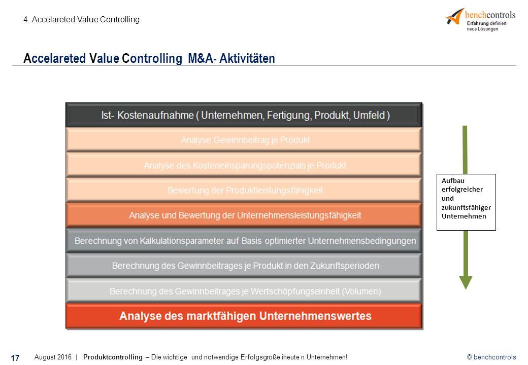 © benchcontrols Accelareted Value Controlling M&A- Aktivitäten 4.