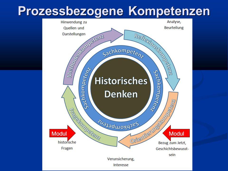 Prozessbezogene Kompetenzen Modul