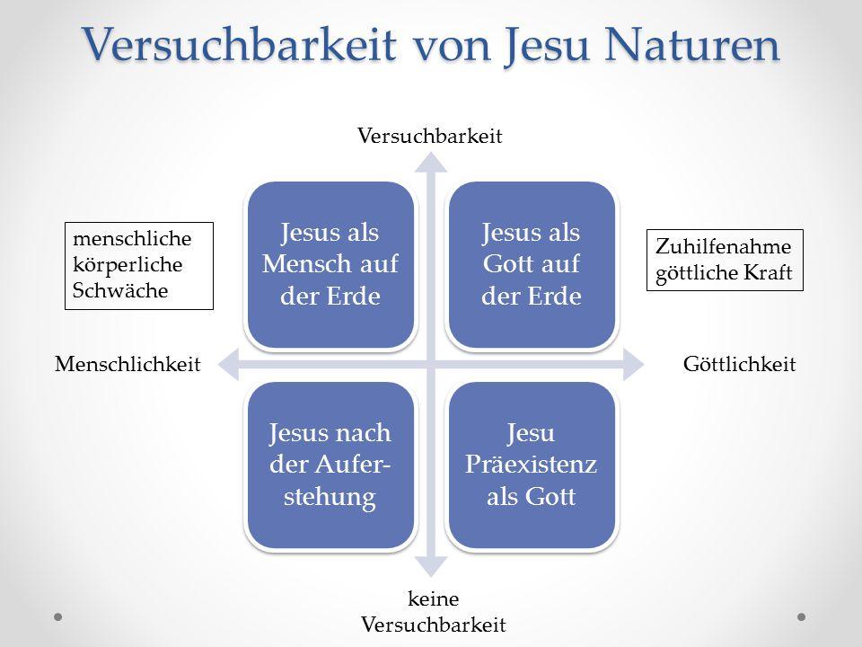 ... Jesus Nach Der Aufer  Stehung Jesu Präexistenz Als Gott  MenschlichkeitGöttlichkeit Keine Versuchbarkeit Versuchbarkeit Menschliche Körperliche  Schwäche ...