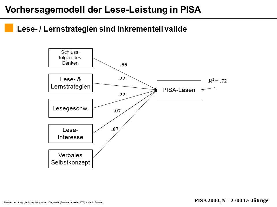 PISA-Lesen Schluss- folgerndes Denken Lese- & Lernstrategien Lesegeschw.