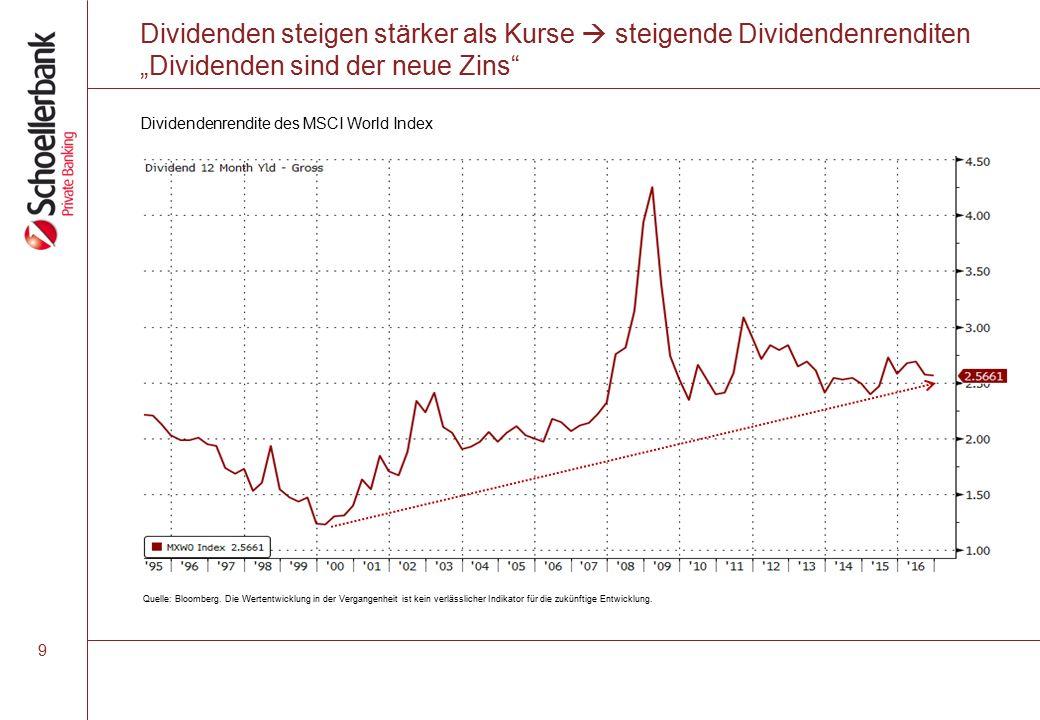 """Dividenden steigen stärker als Kurse  steigende Dividendenrenditen """"Dividenden sind der neue Zins Dividendenrendite des MSCI World Index 9 Quelle: Bloomberg."""