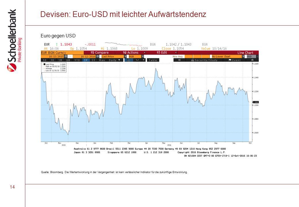 Devisen: Euro-USD mit leichter Aufwärtstendenz Euro gegen USD 14 Quelle: Bloomberg.
