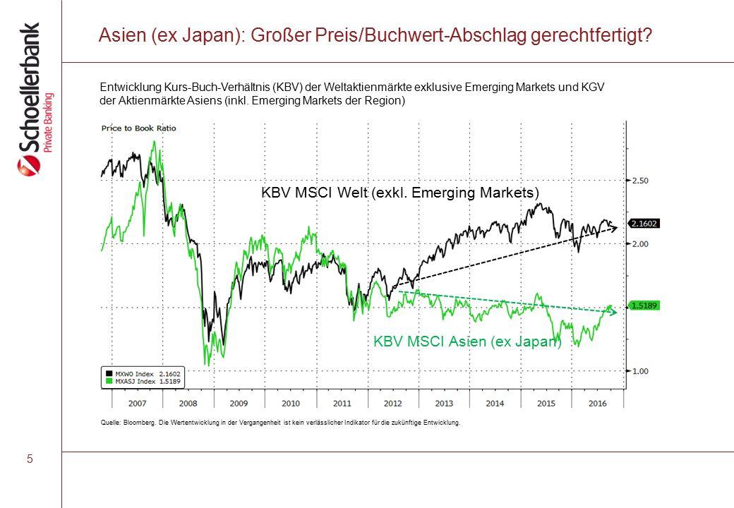 Asien (ex Japan): Großer Preis/Buchwert-Abschlag gerechtfertigt.