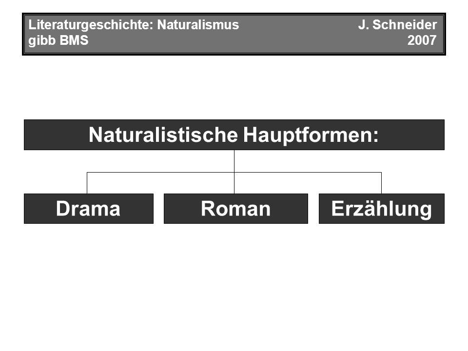 Naturalistische Hauptformen: Literaturgeschichte: NaturalismusJ.