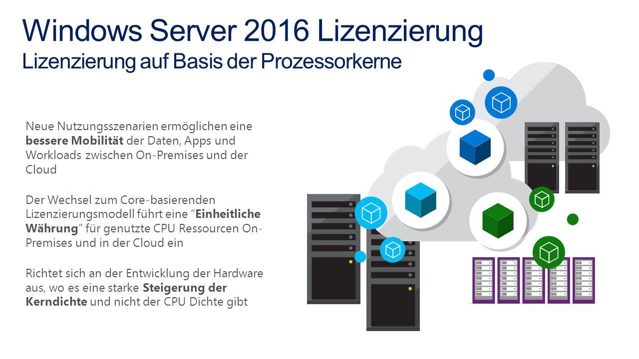 Windows Server 2016 Lizenzierung Lizenzierung auf Basis der Prozessorkerne Neue Nutzungsszenarien ermöglichen eine bessere Mobilität der Daten, Apps und Workloads zwischen On-Premises und der Cloud Der Wechsel zum Core-basierenden Lizenzierungsmodell führt eine Einheitliche Währung für genutzte CPU Ressourcen On- Premises und in der Cloud ein Richtet sich an der Entwicklung der Hardware aus, wo es eine starke Steigerung der Kerndichte und nicht der CPU Dichte gibt