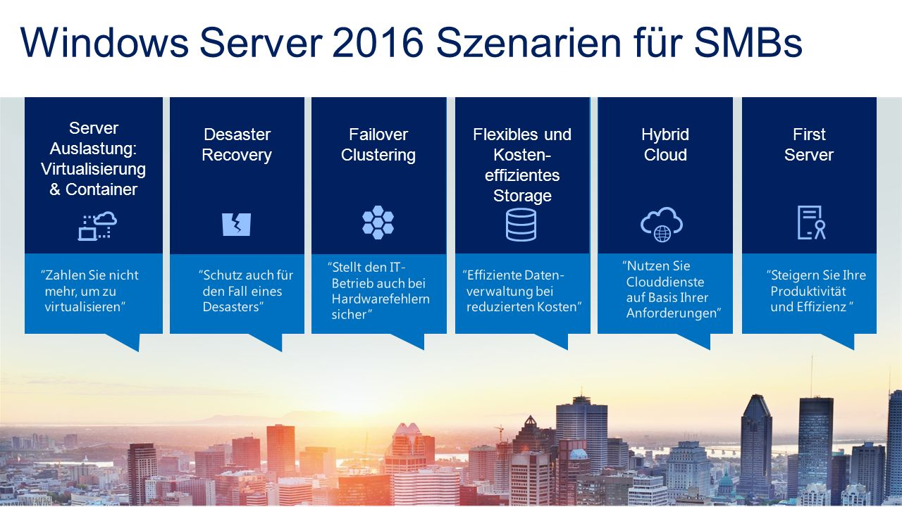 Desaster Recovery Server Auslastung: Virtualisierung & Container Failover Clustering Flexibles und Kosten- effizientes Storage Hybrid Cloud First Server Windows Server 2016 Szenarien für SMBs