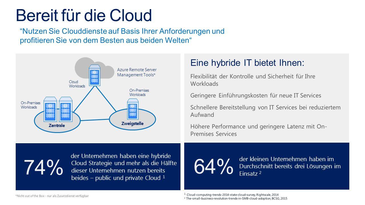 der Unternehmen haben eine hybride Cloud Strategie und mehr als die Hälfte dieser Unternehmen nutzen bereits beides – public und private Cloud 1 der kleinen Unternehmen haben im Durchschnitt bereits drei Lösungen im Einsatz 2 Zweigstelle Zentrale Cloud Workloads On-Premises Workloads Azure Remote Server Management Tools* On-Premises Workloads