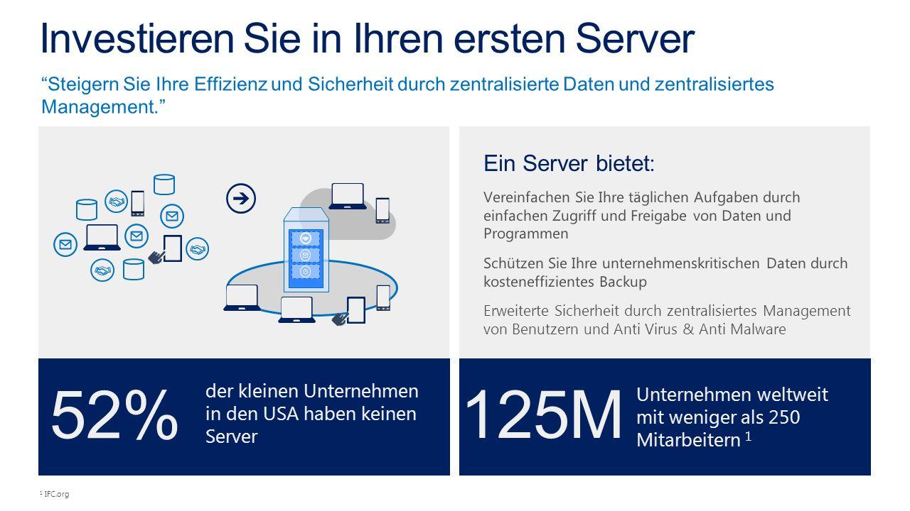 der kleinen Unternehmen in den USA haben keinen Server Unternehmen weltweit mit weniger als 250 Mitarbeitern 1 1 IFC.org