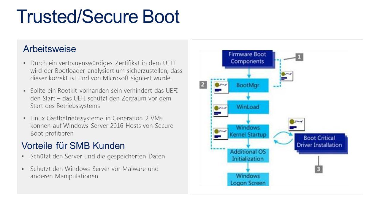 Arbeitsweise  Durch ein vertrauenswürdiges Zertifikat in dem UEFI wird der Bootloader analysiert um sicherzustellen, dass dieser korrekt ist und von Microsoft signiert wurde.