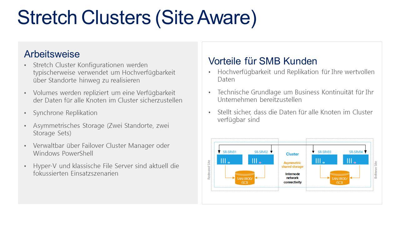 Arbeitsweise Stretch Cluster Konfigurationen werden typischerweise verwendet um Hochverfügbarkeit über Standorte hinweg zu realisieren Volumes werden repliziert um eine Verfügbarkeit der Daten für alle Knoten im Cluster sicherzustellen Synchrone Replikation Asymmetrisches Storage (Zwei Standorte, zwei Storage Sets) Verwaltbar über Failover Cluster Manager oder Windows PowerShell Hyper-V und klassische File Server sind aktuell die fokussierten Einsatzszenarien Vorteile für SMB Kunden Hochverfügbarkeit und Replikation für Ihre wertvollen Daten Technische Grundlage um Business Kontinuität für Ihr Unternehmen bereitzustellen Stellt sicher, dass die Daten für alle Knoten im Cluster verfügbar sind