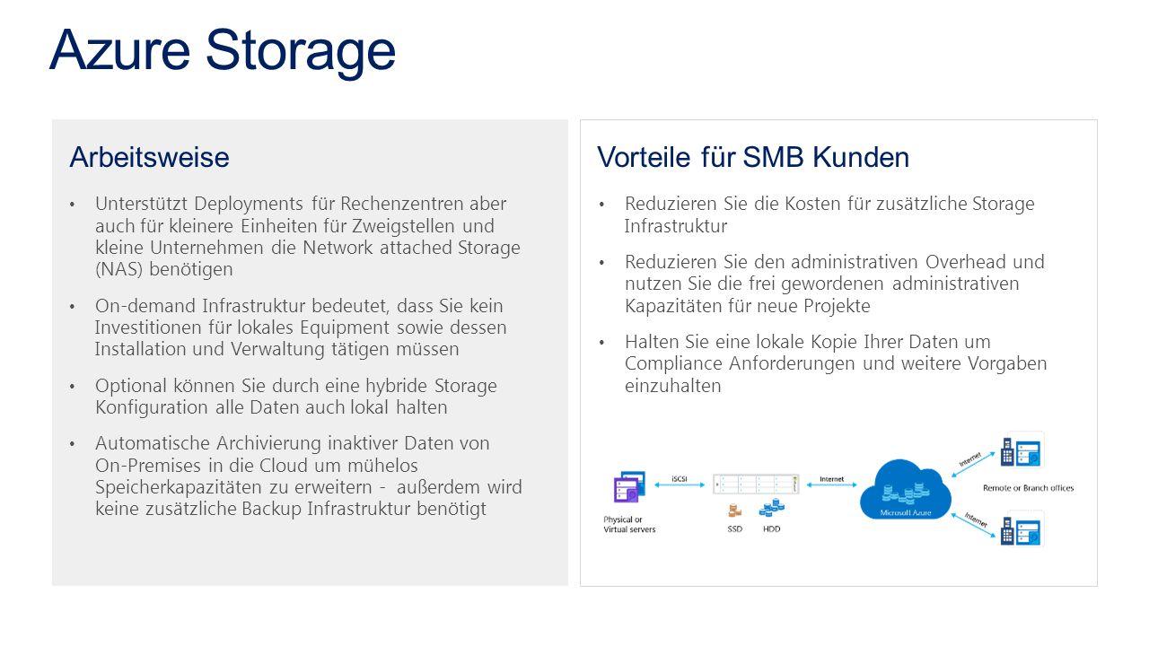 Vorteile für SMB KundenArbeitsweise Unterstützt Deployments für Rechenzentren aber auch für kleinere Einheiten für Zweigstellen und kleine Unternehmen die Network attached Storage (NAS) benötigen On-demand Infrastruktur bedeutet, dass Sie kein Investitionen für lokales Equipment sowie dessen Installation und Verwaltung tätigen müssen Optional können Sie durch eine hybride Storage Konfiguration alle Daten auch lokal halten Automatische Archivierung inaktiver Daten von On-Premises in die Cloud um mühelos Speicherkapazitäten zu erweitern - außerdem wird keine zusätzliche Backup Infrastruktur benötigt Reduzieren Sie die Kosten für zusätzliche Storage Infrastruktur Reduzieren Sie den administrativen Overhead und nutzen Sie die frei gewordenen administrativen Kapazitäten für neue Projekte Halten Sie eine lokale Kopie Ihrer Daten um Compliance Anforderungen und weitere Vorgaben einzuhalten