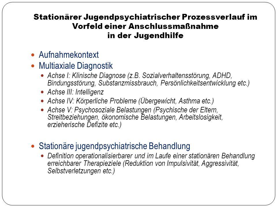 Stationärer Jugendpsychiatrischer Prozessverlauf im Vorfeld einer Anschlussmaßnahme in der Jugendhilfe Aufnahmekontext Multiaxiale Diagnostik Achse I: Klinische Diagnose (z.B.