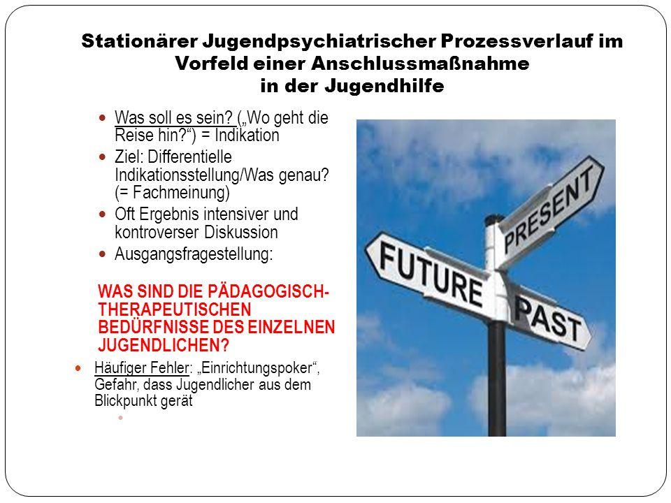 Stationärer Jugendpsychiatrischer Prozessverlauf im Vorfeld einer Anschlussmaßnahme in der Jugendhilfe Was soll es sein.
